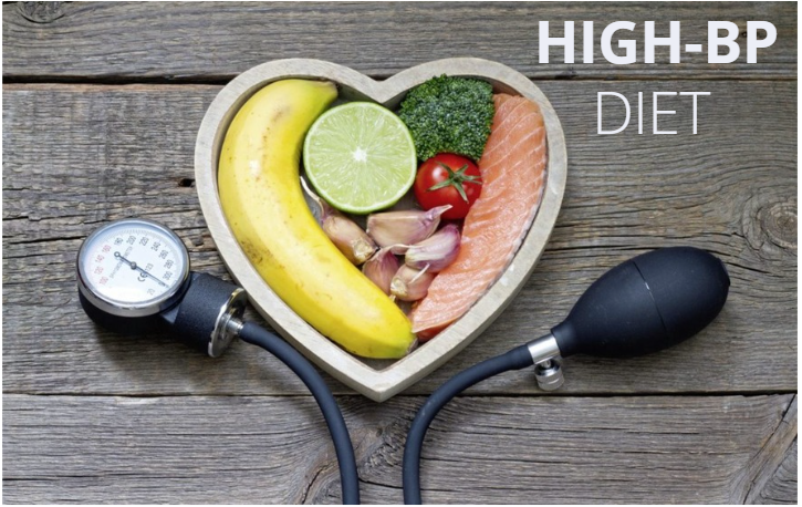 High-BP Diet